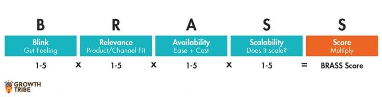 brass-framework-customer-acqusition