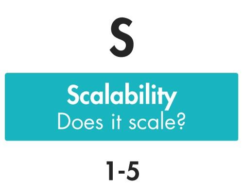 scalability-brass-method